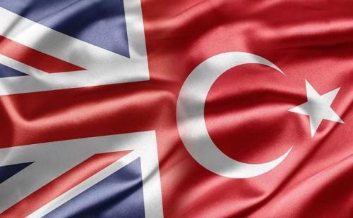土耳其房产投资移民,该国家具备哪些优势?